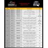 Counteract Ready-Balance Tubes - Application Chart